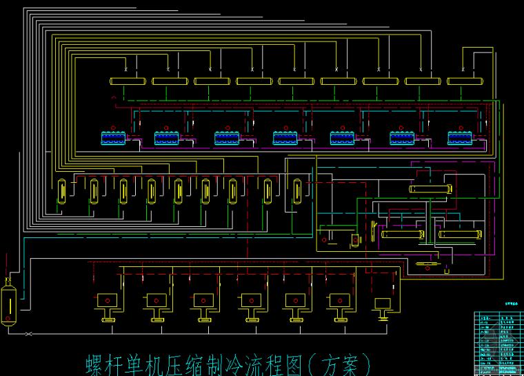 冷冻工艺仪表流程图
