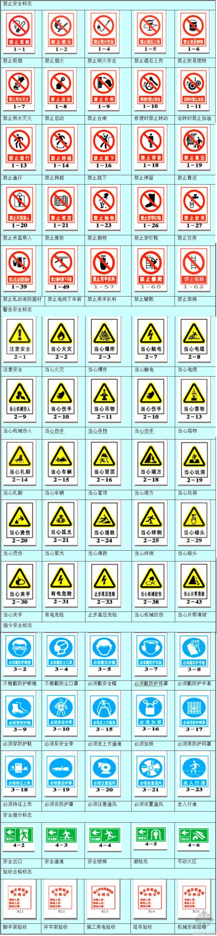 施工现场安全标志大全特全超级全