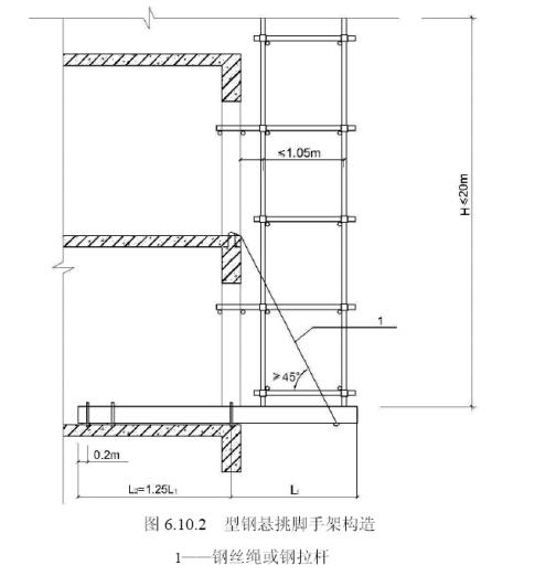 悬挑脚手架在住宅剪力墙处细部节点构造处理及做法
