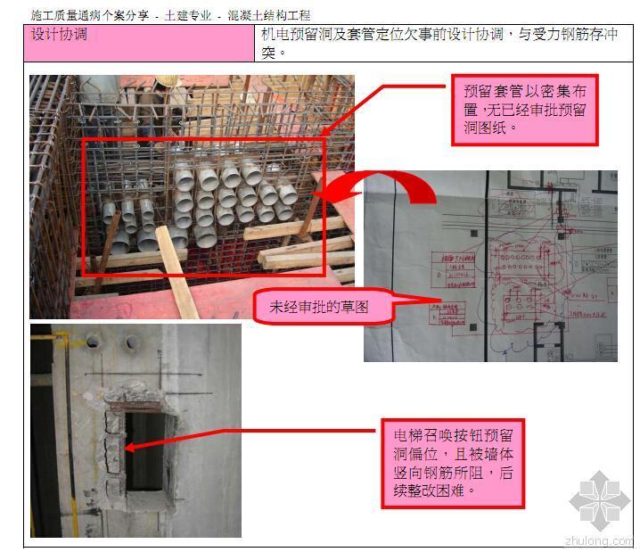 混凝土结构施工质量通病案例分析