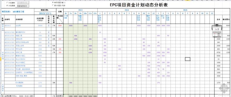 EPC项目资金计划动态分析表