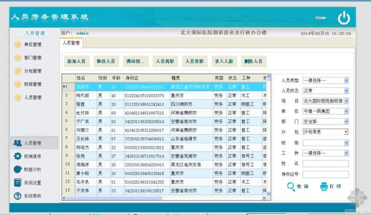 现场人员(实名制)管控、分析系统(iRG)