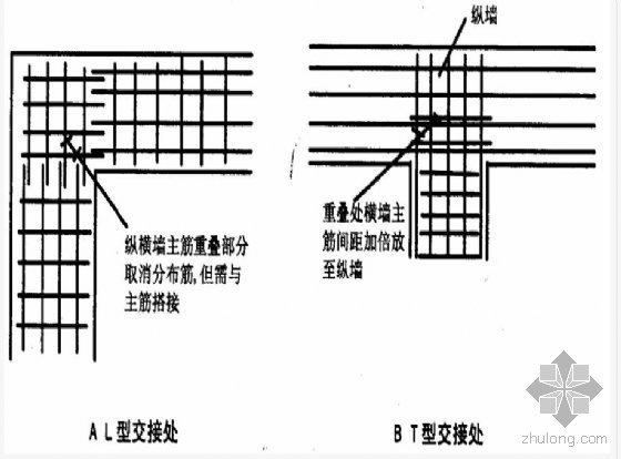 有图有实例,钢筋工程量计算规则_3