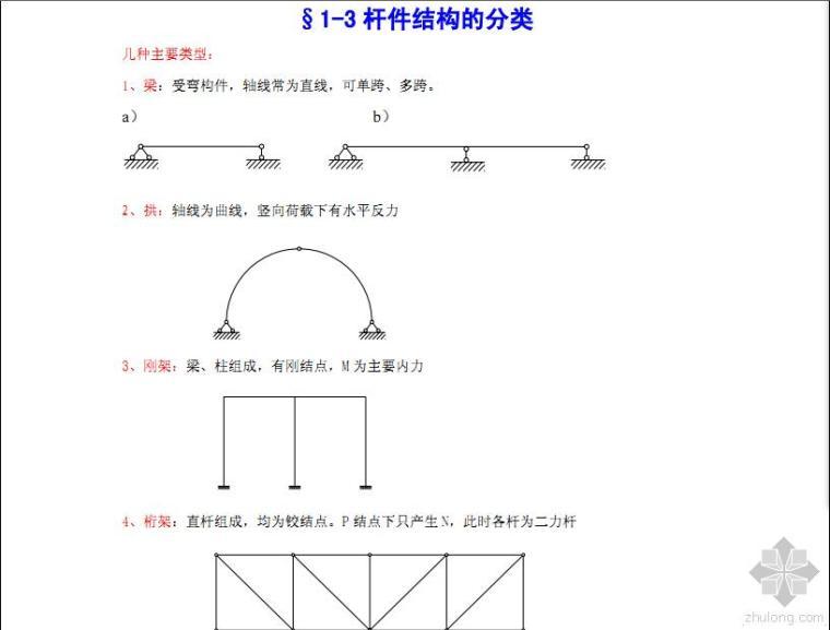 注册建筑师结构力学部分复习资料
