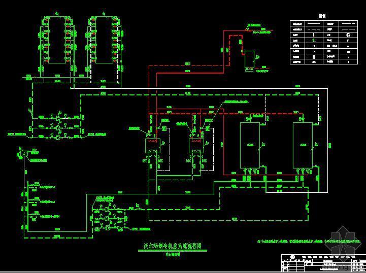 沃尔玛超市暖通CAD设计图纸