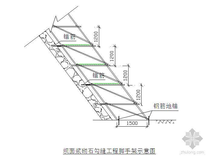 小型水库除险加固模板脚手架专项施工方案