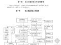 恒大地产集团全套工程开发工程管理手册