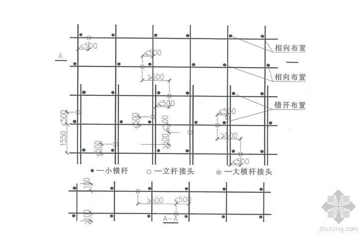 [贵溪]人民医院建设项目脚手架工程施工方案