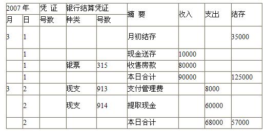 房地产会计核算房地产账务处理-2.png