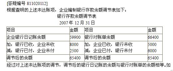 房地产会计核算房地产账务处理-3.png