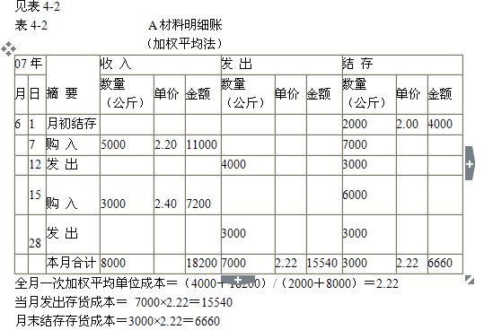 房地产会计核算房地产账务处理-4.png