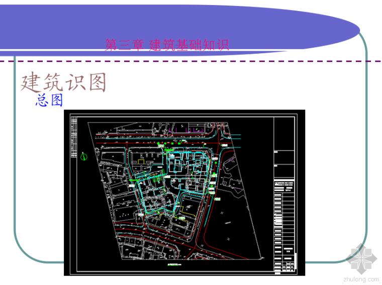 房地产与建筑基础知识培训课件