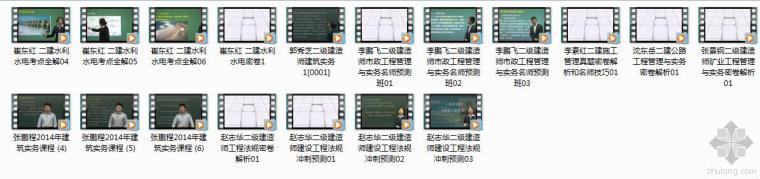 二建水利水电密卷视频讲解 二级建造师建设工程法规冲刺预测视频