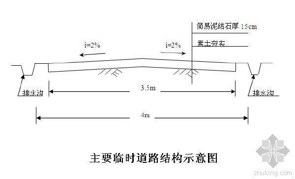 河道左岸堤防、冲填区围堰及沟口闸工程施工组织设计