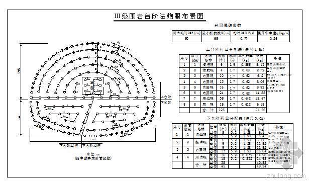赵家坝隧道施工组织设计,64页