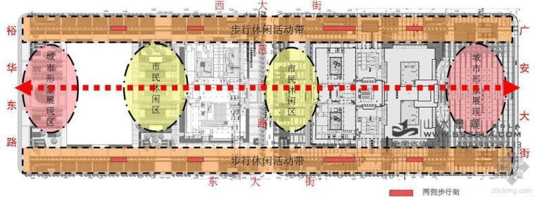 文化广场景观设计
