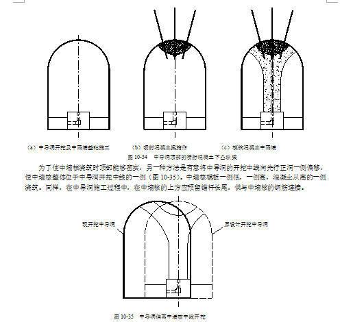 复合式中墙连拱隧道施工详解
