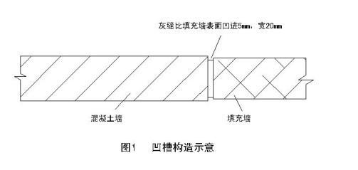 框剪结构室内填充墙砌体裂缝的预防