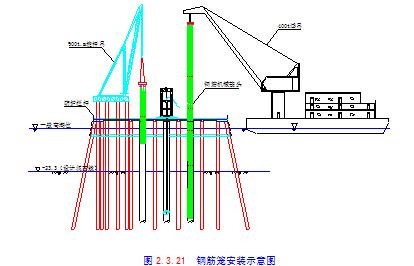 跨江大桥钻孔灌注桩成桩施工