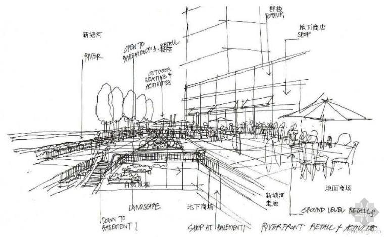 杭州钱江新城线江锦路站周边地区城市设计