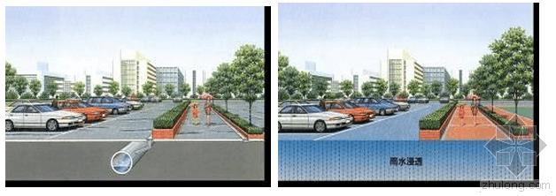 地坪漆与交通设施资料下载-透水地坪的环保理念