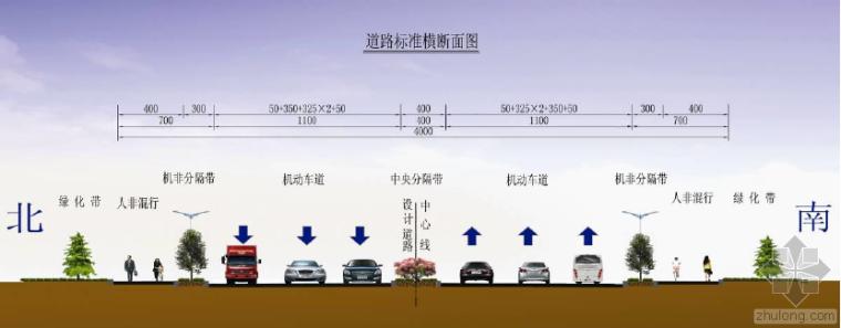 《市政公用工程管理与实务》复习要点之图文结合解析城市道路