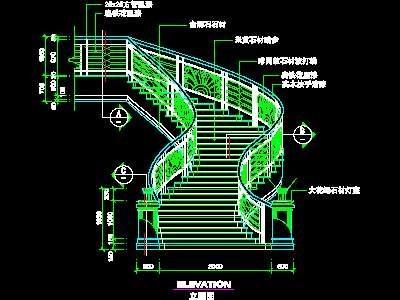 CAD心得之如何设置字体、标注与模版文件