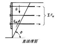 解读GEO5中土钉边坡支护设计模块