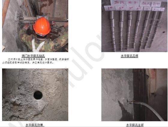 盾构始发施工工序与工艺标准控制要点(脑补图)_3