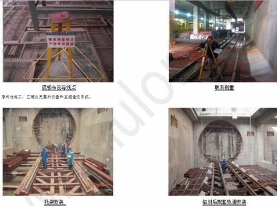 盾构始发施工工序与工艺标准控制要点(脑补图)_4