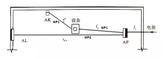 [转载]工程造价基础知识_管内穿线工程量计算_造价培训沈阳一砖一瓦提供