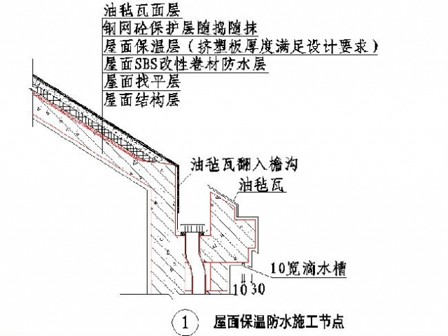 绿城集团屋面工程标准施工工艺工法参考节点