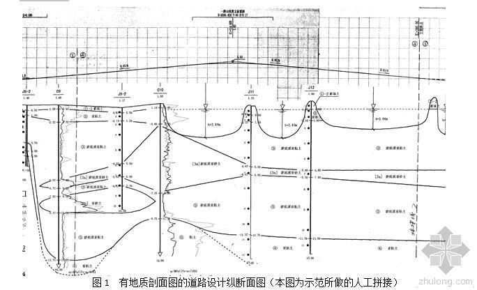 城市道路设计中的工程地质勘察报告