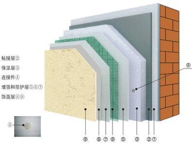 建筑墙体节能