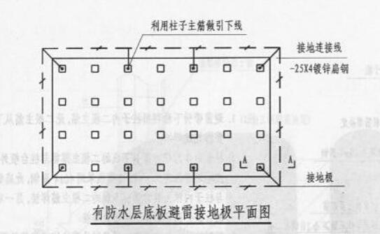 有防水层的基础接地做法(基础在负10m)