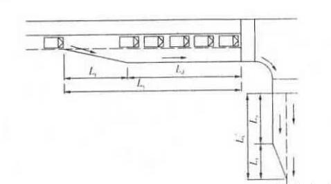 道路平交口渠化几何设计