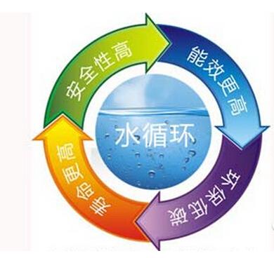 vrv空调系统原理讲解资料下载-空气源热泵空调工作原理