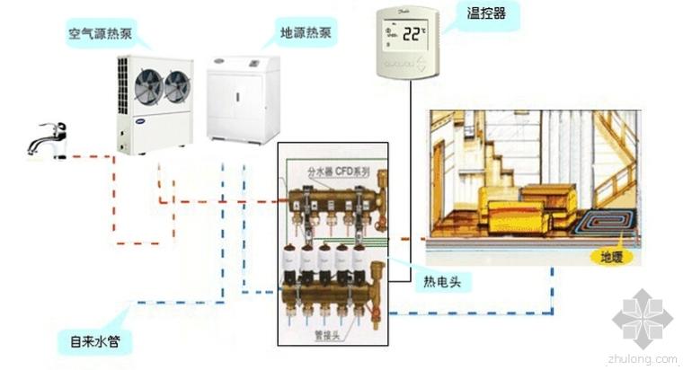 地暖分水器作用解析