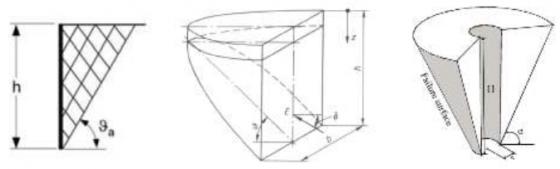 安全经济的圆形竖井设计方法——GEO5竖井设计模块/Shaft