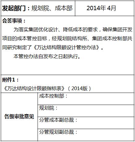 2015•成本总编制成本预算必须参考的:中海.万达.万科.佳兆业四巨头成本限额标准