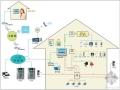 楼宇对讲系统信号传输方式分析