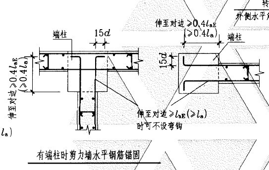 11G101系列图集的钢筋为什么要保证直锚长度?