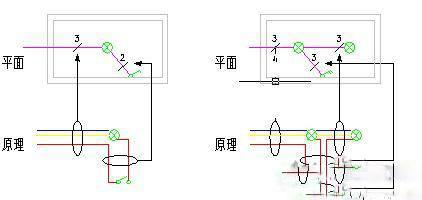 电气照明线路导线根数解析![电气设计经验总结]