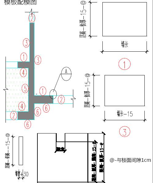名企编制建筑施工质量安全标准化细则