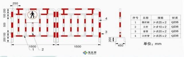 安全文明施工必备的三大类26种输变电工程标准化设施