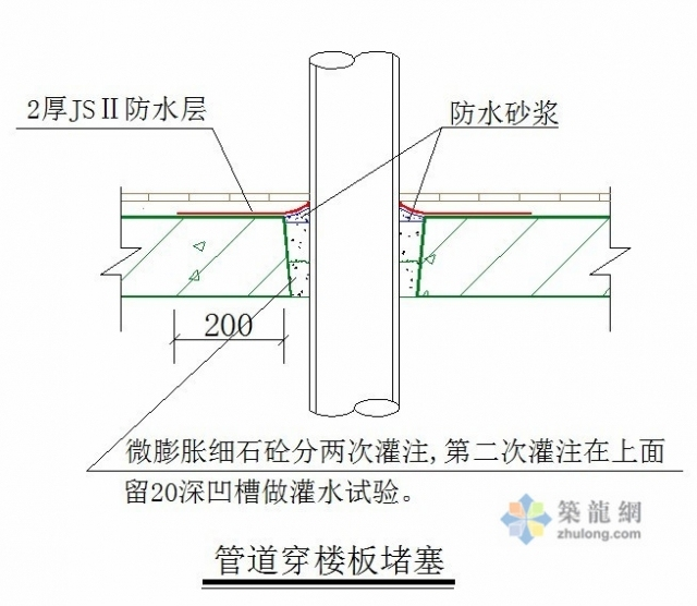 十六种管道穿楼板孔洞防水做法