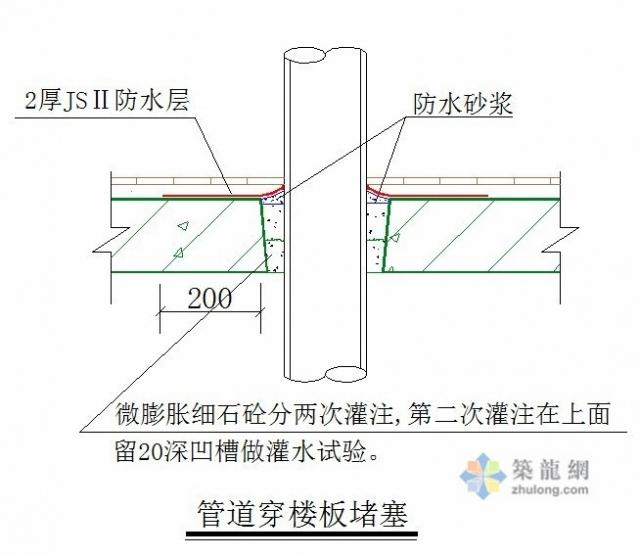 必不可少的十六种管道穿楼板孔洞防水做法