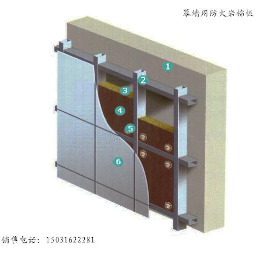 建筑幕墙保温岩棉板的独特优势