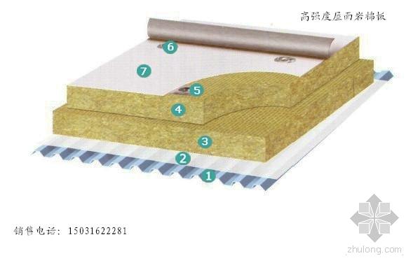屋面保温岩棉板的独特优势及应用