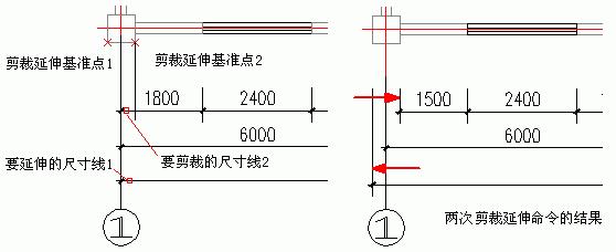 CAD文字操作技巧